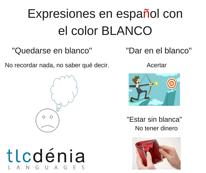 EXPRESSIONS-IN-SPANISH-WITH-WHITE: