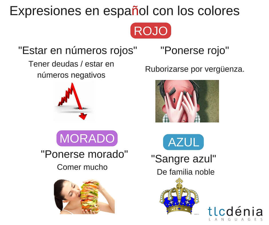 EXPRESSIONS-IN SPANISH-WITH-VARIOUS-COLORS
