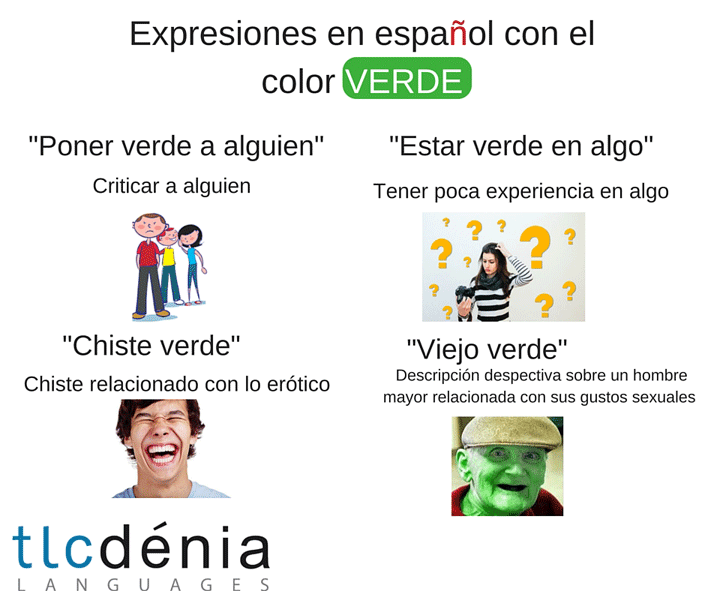 EXPRESSIONS-IN-SPANISH-WITH-GREEN