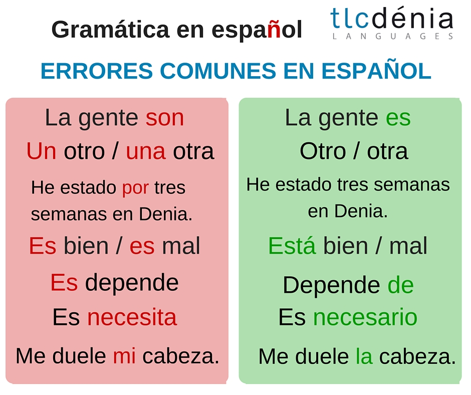 Common mistakes Spanish