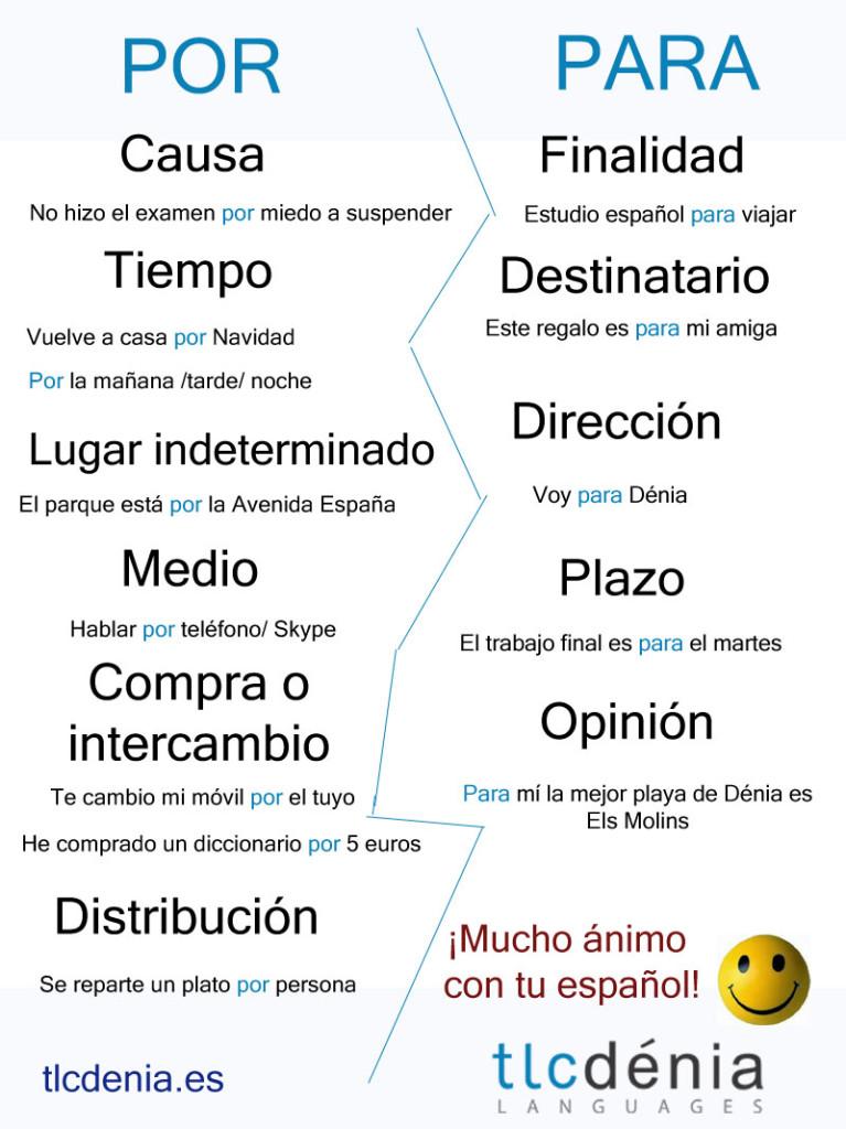 Por-para-Spanish