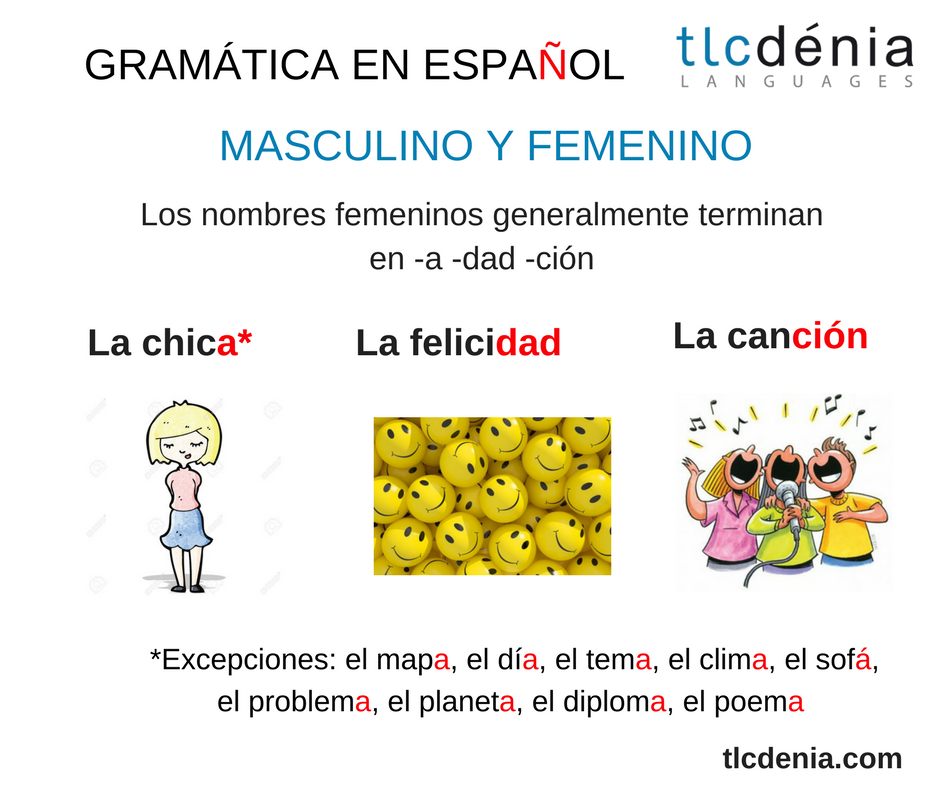 femenine-nouns-spanish