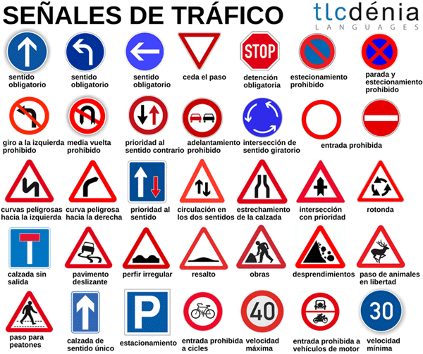 Spanish-vocabulary-directions