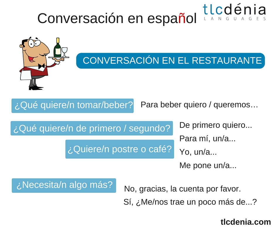 Spanish vocabulary in a restaurant
