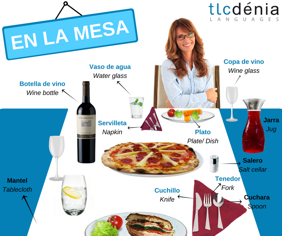 Spanish-vocabulary-restaurant