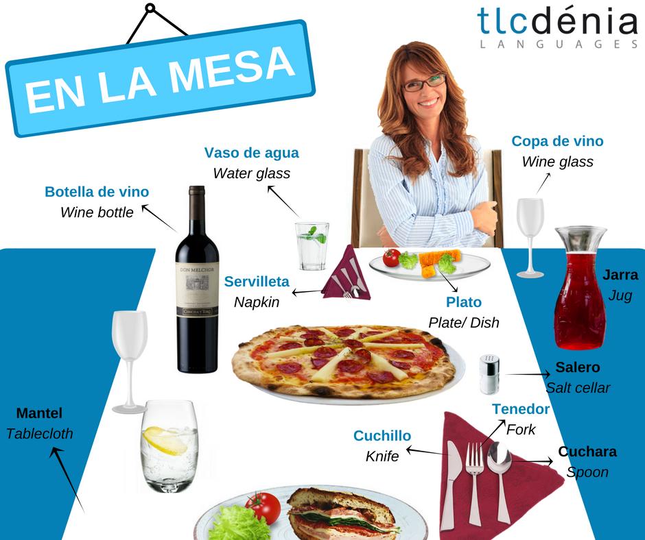 Spanish-vocabulary-restaurant
