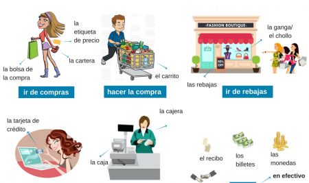 Spanish vocabulary: In a Shop