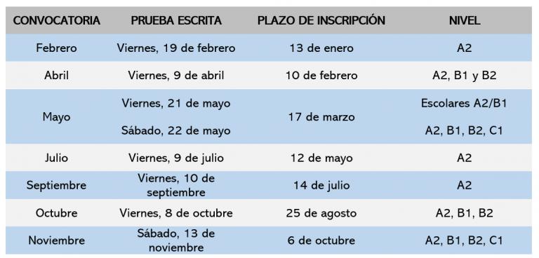 DELE exams 2021 dates