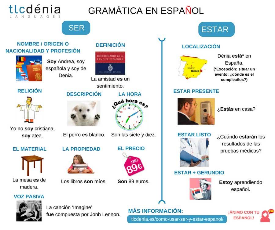common mistakes in Spanish: ser y estar