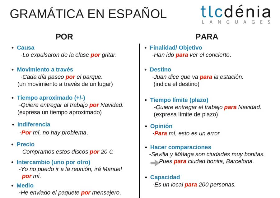 common mistakes in Spanish: por and para